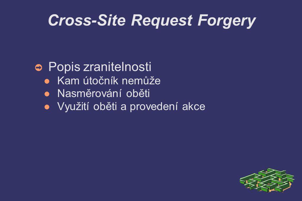 Cross-Site Request Forgery ➲ Popis zranitelnosti Kam útočník nemůže Nasměrování oběti Využití oběti a provedení akce
