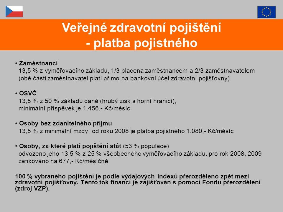  10 zdravotních pojišťoven  Všeobecná zdravotní pojišťovna (VZP) - přibližně 60 % obyvatel ČR  9 zaměstnaneckých zdravotních pojišťoven - 40 % obyvatel ČR  Představenstva a dozorčí rady pojišťoven jsou tvořeny na principu tripartity - zástupci zaměstnavatelů (největších plátců pojistného) - 1/3 - zástupci pojištěnců (delegují odborové organizace největších plátců) - 1/3 - zástupci státu (jmenuje vláda ČR) - 1/3 Veřejné zdravotní pojištění - zdravotní pojišťovny
