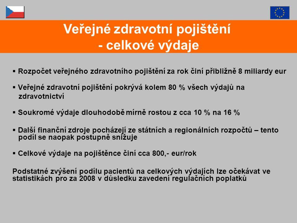  2006 -Příprava reformních kroků  2007 -příprava a zavedení regulačních poplatků, změn v procesu stanovování cen léků a další drobné změny (účinnost 1.