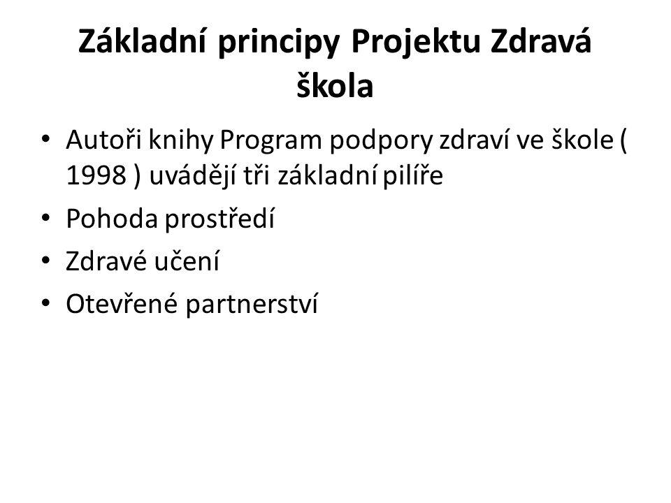 Základní principy Projektu Zdravá škola Autoři knihy Program podpory zdraví ve škole ( 1998 ) uvádějí tři základní pilíře Pohoda prostředí Zdravé učení Otevřené partnerství