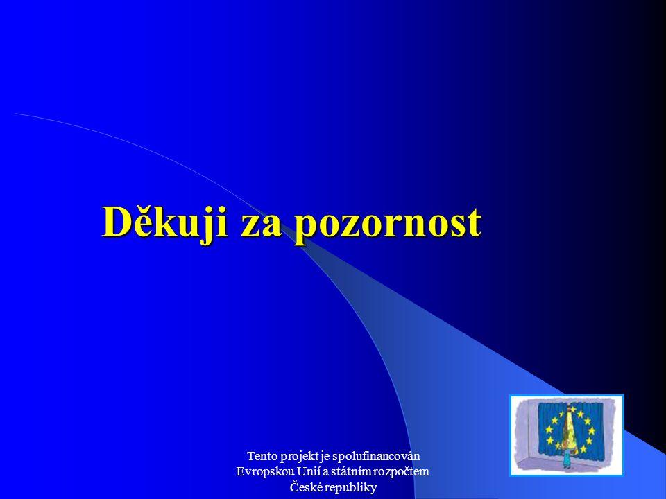 Tento projekt je spolufinancován Evropskou Unií a státním rozpočtem České republiky Děkuji za pozornost