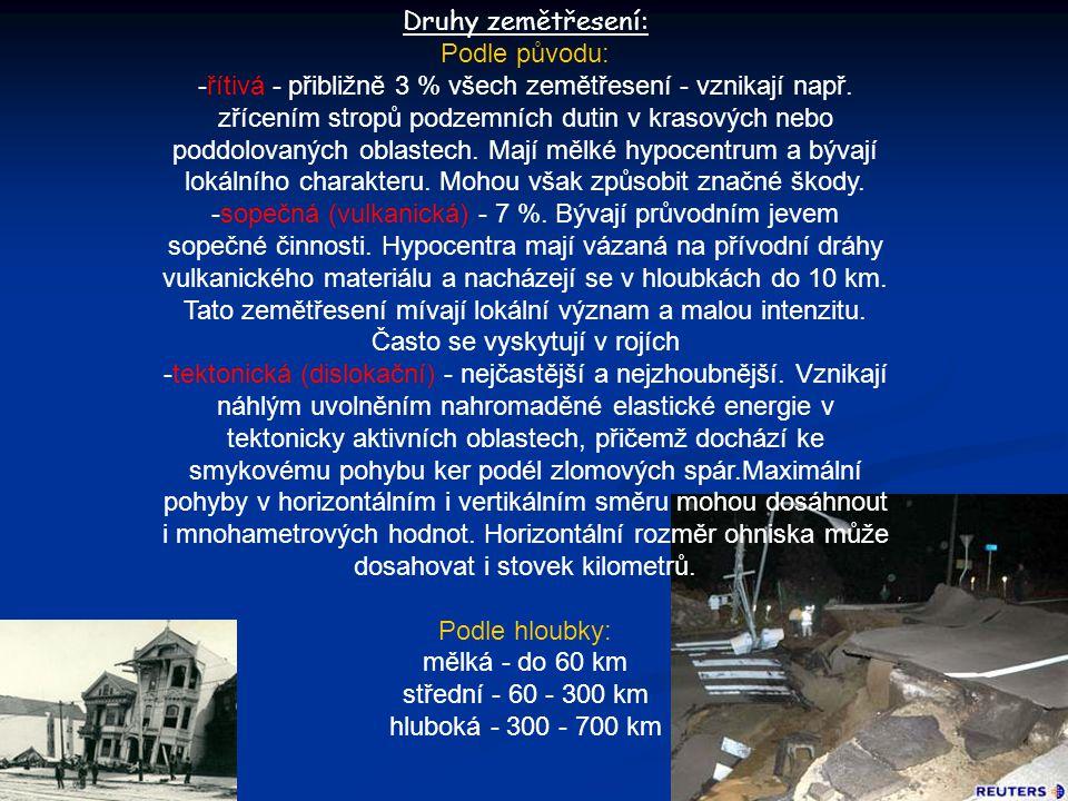 Druhy zemětřesení: Podle původu: -řítivá - přibližně 3 % všech zemětřesení - vznikají např. zřícením stropů podzemních dutin v krasových nebo poddolov