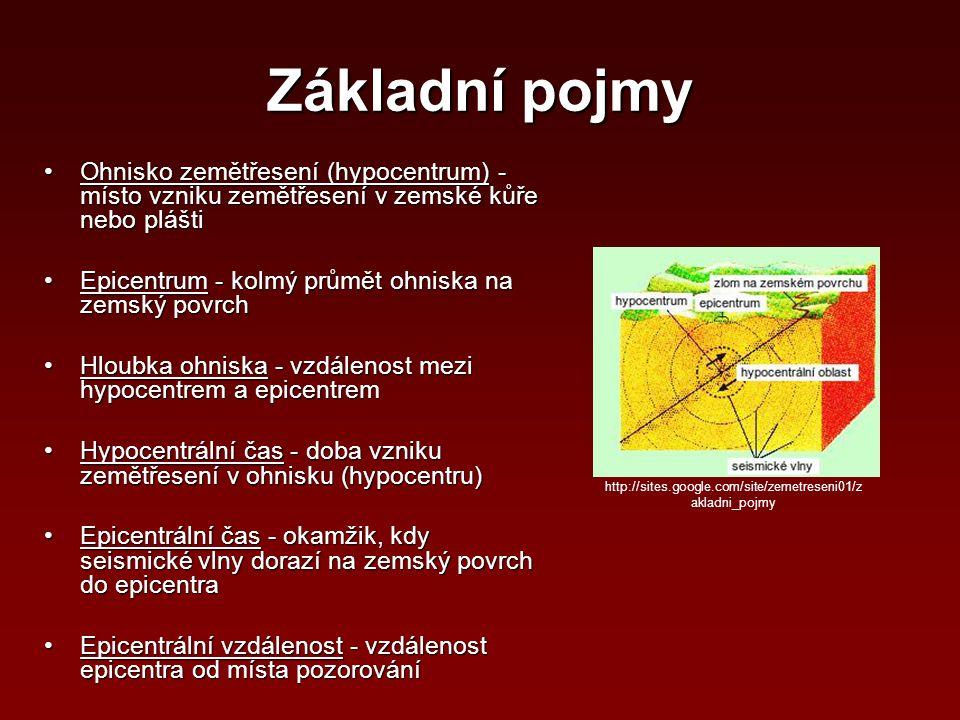 Základní pojmy Ohnisko zemětřesení (hypocentrum) - místo vzniku zemětřesení v zemské kůře nebo pláštiOhnisko zemětřesení (hypocentrum) - místo vzniku