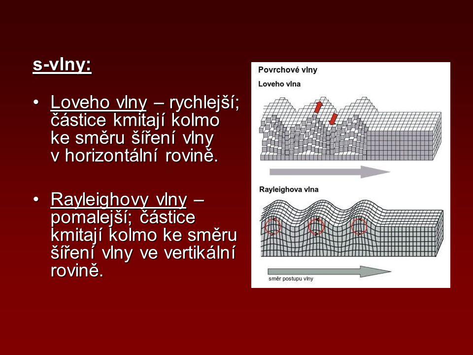 s-vlny: Loveho vlny – rychlejší; částice kmitají kolmo ke směru šíření vlny v horizontální rovině.Loveho vlny – rychlejší; částice kmitají kolmo ke sm