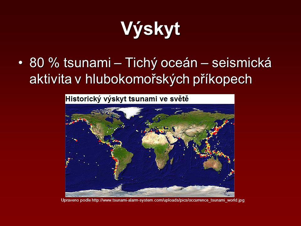 Výskyt 80 % tsunami – Tichý oceán – seismická aktivita v hlubokomořských příkopech80 % tsunami – Tichý oceán – seismická aktivita v hlubokomořských př