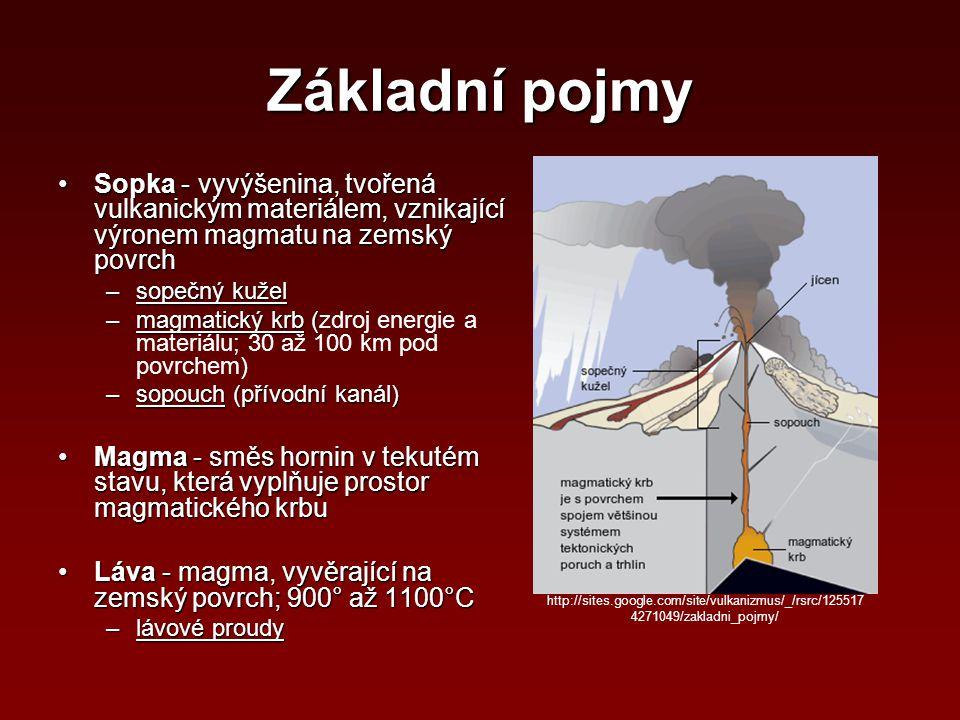 Základní pojmy Sopka - vyvýšenina, tvořená vulkanickým materiálem, vznikající výronem magmatu na zemský povrchSopka - vyvýšenina, tvořená vulkanickým