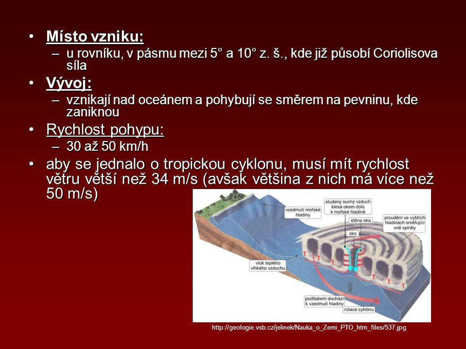 Místo vzniku:Místo vzniku: –u rovníku, v pásmu mezi 5° a 10° z. š., kde již působí Coriolisova síla Vývoj:Vývoj: –vznikají nad oceánem a pohybují se s