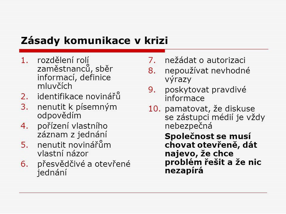 Zásady komunikace v krizi 1.rozdělení rolí zaměstnanců, sběr informací, definice mluvčích 2.identifikace novinářů 3.nenutit k písemným odpovědím 4.poř