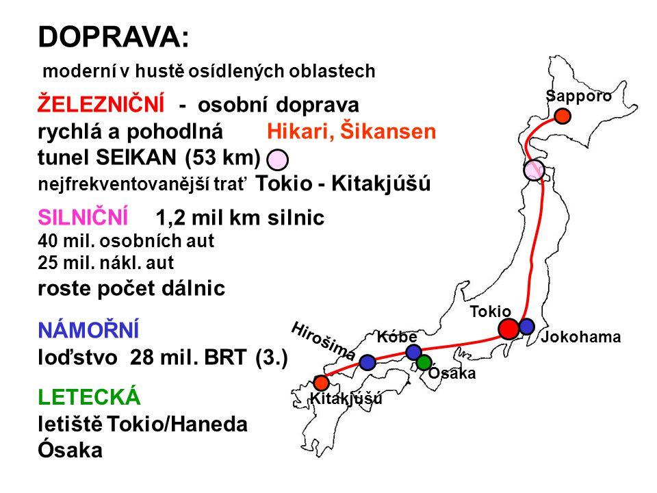 DOPRAVA: moderní v hustě osídlených oblastech ŽELEZNIČNÍ - osobní doprava rychlá a pohodlná Hikari, Šikansen tunel SEIKAN (53 km) nejfrekventovanější