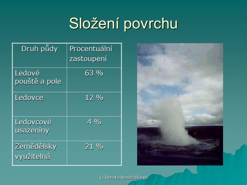 © Renata Vondrášková Složení povrchu Druh půdy Procentuálnízastoupení Ledové pouště a pole 63 % Ledovce 12 % Ledovcové usazeniny 4 % Zemědělskyvyužite