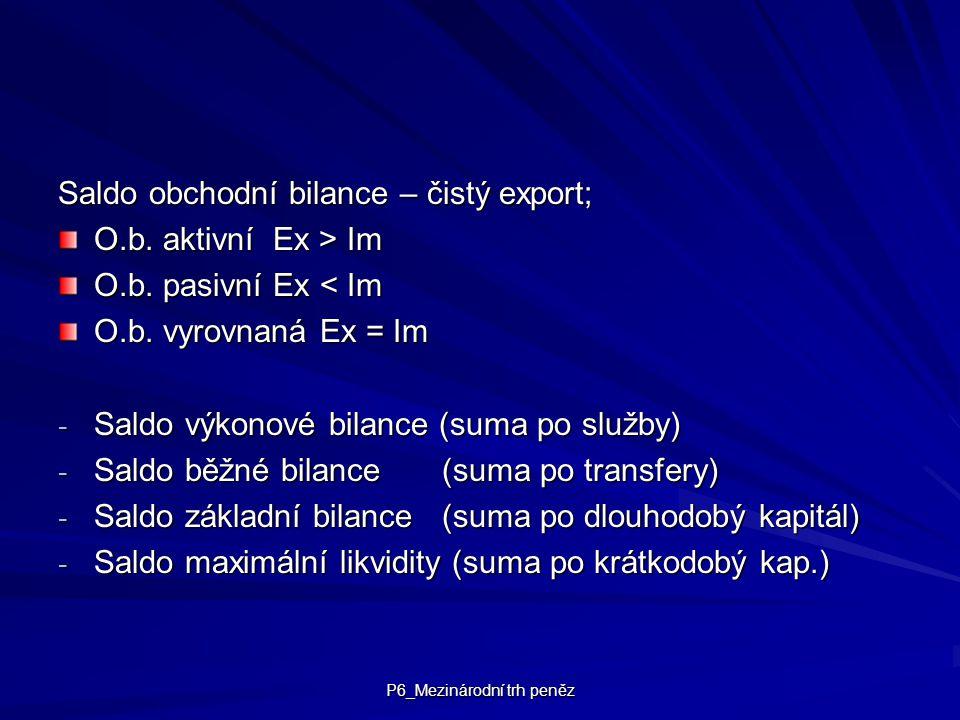 P6_Mezinárodní trh peněz Saldo obchodní bilance – čistý export; O.b. aktivní Ex > Im O.b. pasivní Ex < Im O.b. vyrovnaná Ex = Im - Saldo výkonové bila