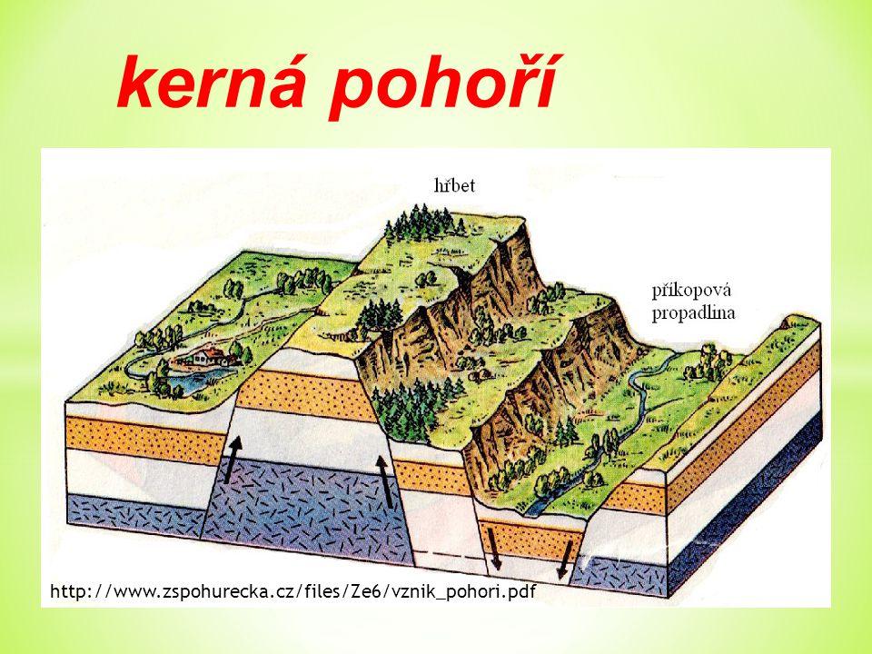 kerná pohoří http://www.zspohurecka.cz/files/Ze6/vznik_pohori.pdf