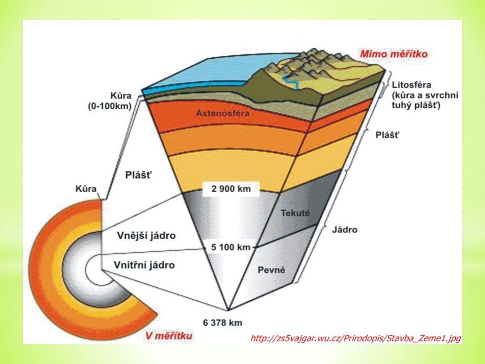 = litosféra je tvořena deskami, které se pohybují
