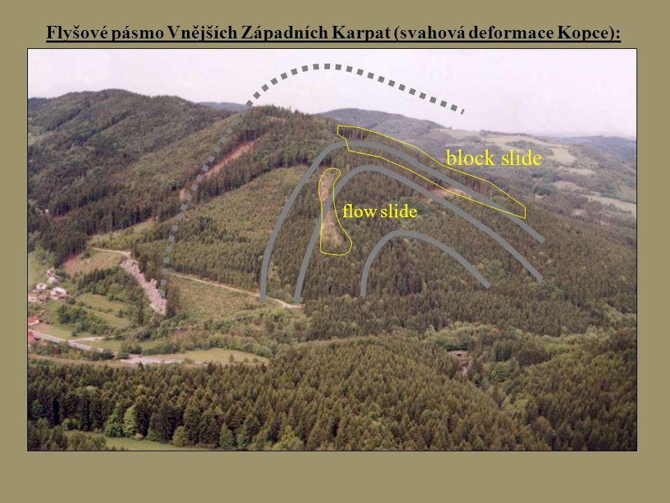 block slide flow slide Flyšové pásmo Vnějších Západních Karpat (svahová deformace Kopce):