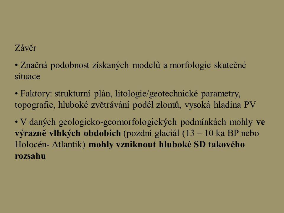 Závěr Značná podobnost získaných modelů a morfologie skutečné situace Faktory: strukturní plán, litologie/geotechnické parametry, topografie, hluboké