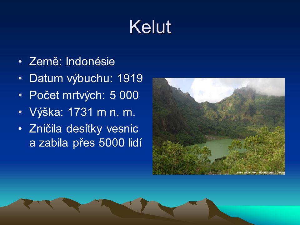 Kelut Země: Indonésie Datum výbuchu: 1919 Počet mrtvých: 5 000 Výška: 1731 m n. m. Zničila desítky vesnic a zabila přes 5000 lidí