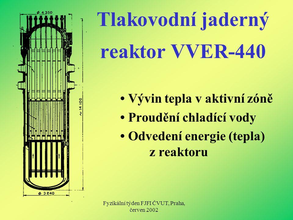 Vývin tepla v aktivní zóně Proudění chladící vody Odvedení energie (tepla) z reaktoru Tlakovodní jaderný reaktor VVER-440 Fyzikální týden FJFI ČVUT, P