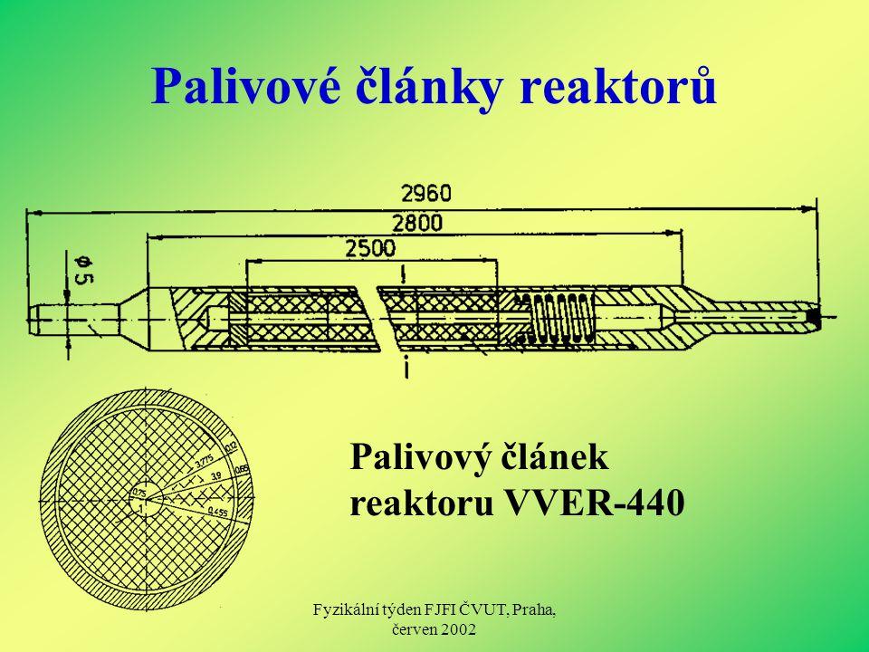 Palivové články reaktorů Palivový článek reaktoru VVER-440