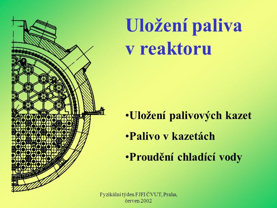Fyzikální týden FJFI ČVUT, Praha, červen 2002 Uložení paliva v reaktoru Uložení palivových kazet Palivo v kazetách Proudění chladící vody