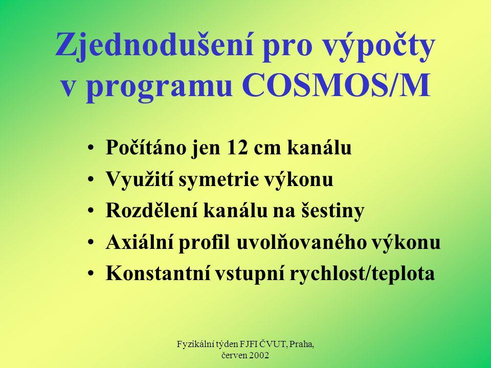 Fyzikální týden FJFI ČVUT, Praha, červen 2002 Zjednodušení pro výpočty v programu COSMOS/M Počítáno jen 12 cm kanálu Využití symetrie výkonu Rozdělení