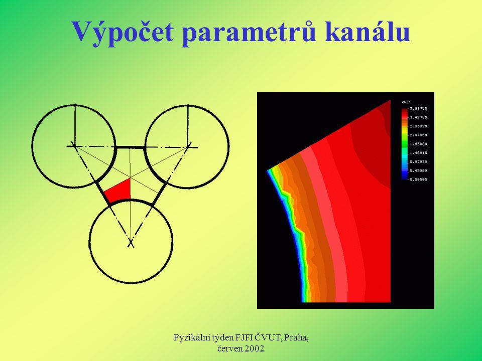 Fyzikální týden FJFI ČVUT, Praha, červen 2002 Výpočet parametrů kanálu