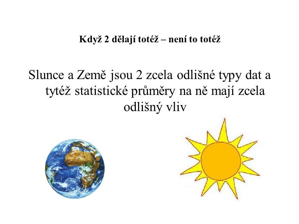 Slunce a Země jsou 2 zcela odlišné typy dat a tytéž statistické průměry na ně mají zcela odlišný vliv Když 2 dělají totéž – není to totéž