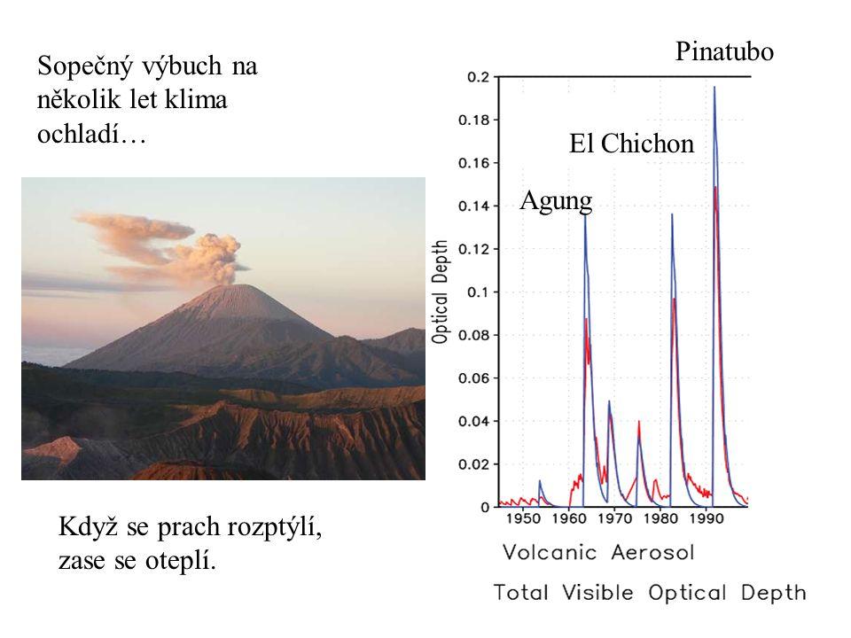 Agung El Chichon Pinatubo Sopečný výbuch na několik let klima ochladí… Když se prach rozptýlí, zase se oteplí.