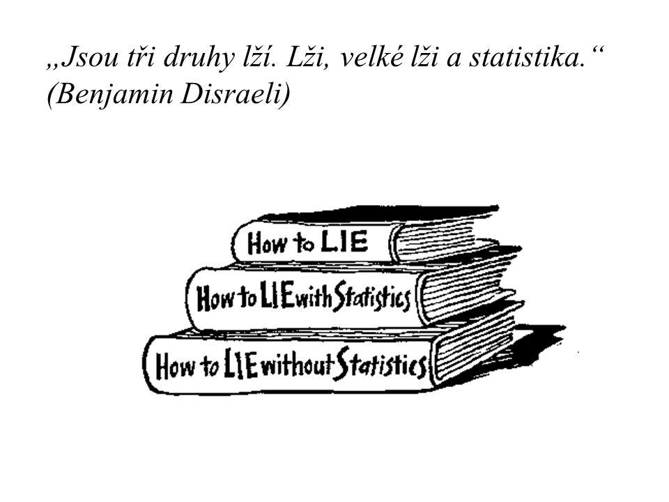 """""""Jsou tři druhy lží. Lži, velké lži a statistika. (Benjamin Disraeli)"""