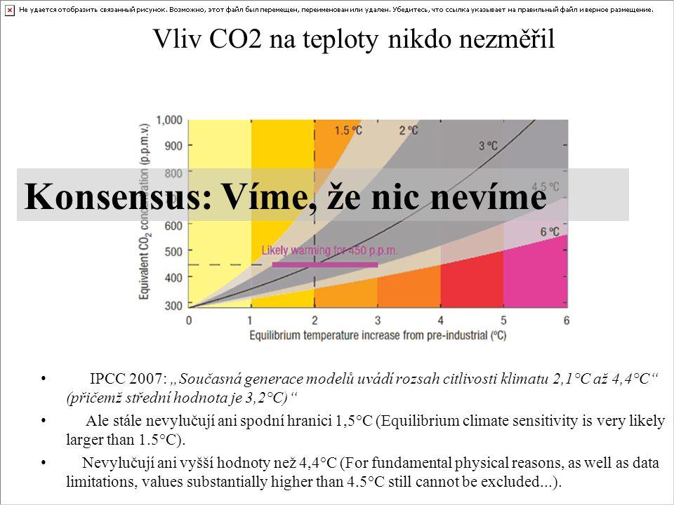 """IPCC 2007: """"Současná generace modelů uvádí rozsah citlivosti klimatu 2,1°C až 4,4°C (přičemž střední hodnota je 3,2°C) Ale stále nevylučují ani spodní hranici 1,5°C (Equilibrium climate sensitivity is very likely larger than 1.5°C)."""