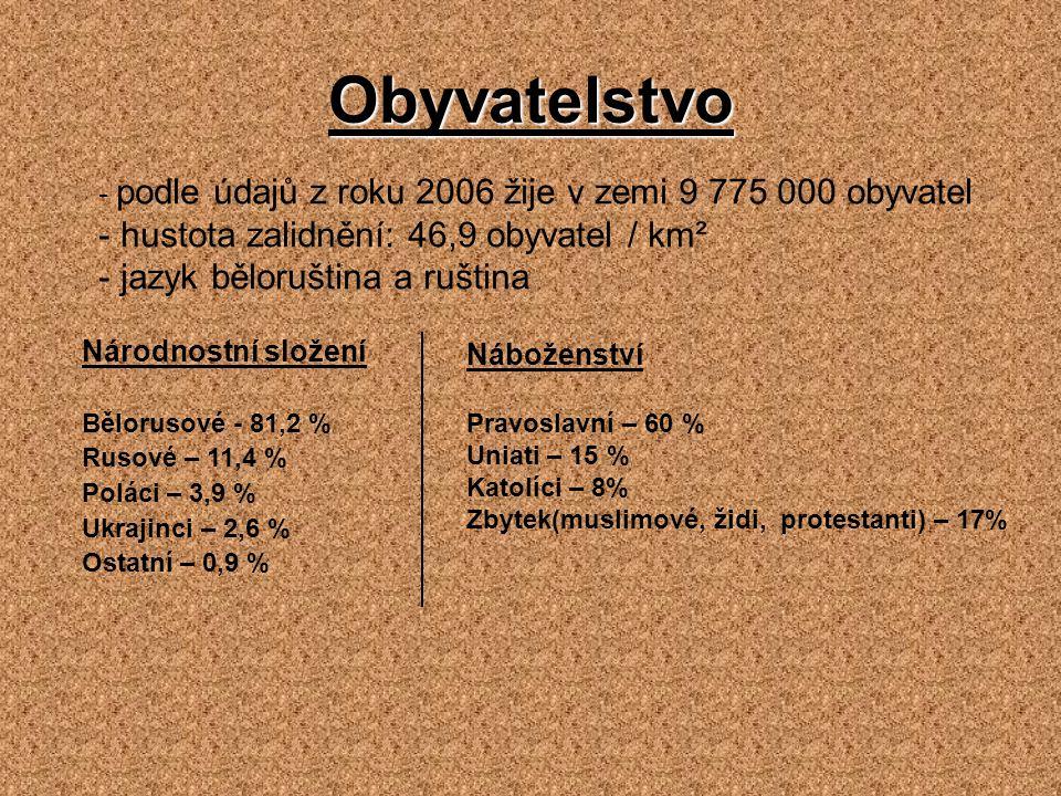 Obyvatelstvo Národnostní složení Bělorusové - 81,2 % Rusové – 11,4 % Poláci – 3,9 % Ukrajinci – 2,6 % Ostatní – 0,9 % Náboženství Pravoslavní – 60 % U