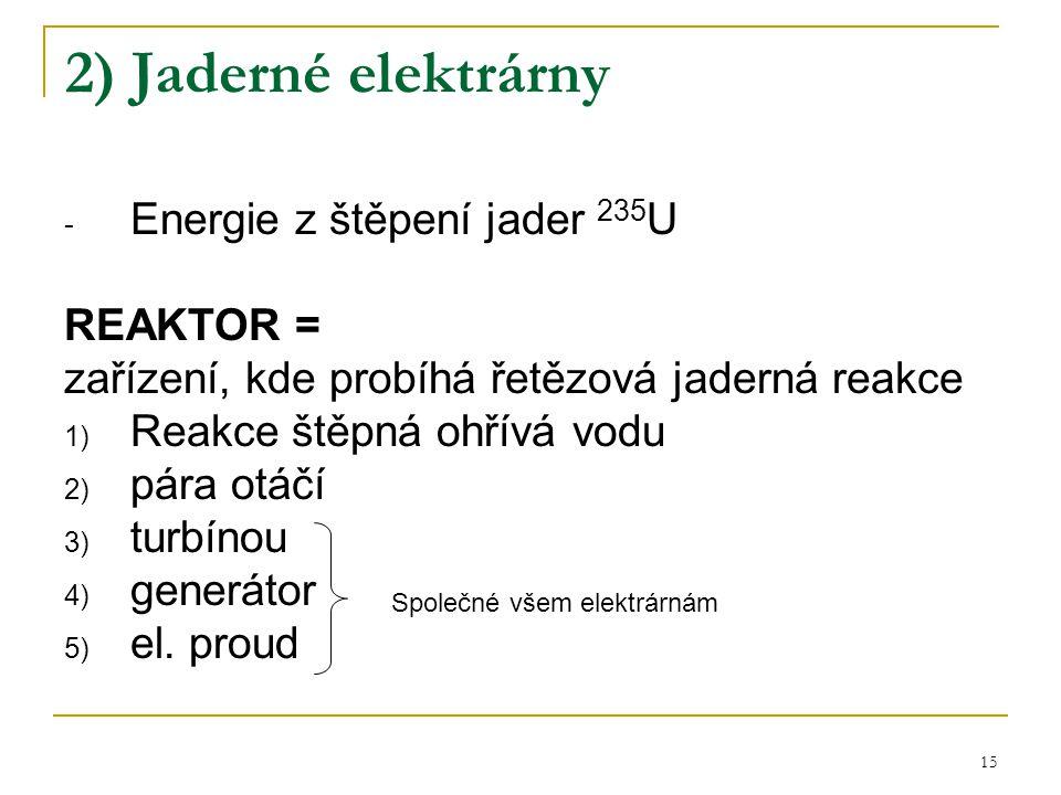 15 2) Jaderné elektrárny - Energie z štěpení jader 235 U REAKTOR = zařízení, kde probíhá řetězová jaderná reakce 1) Reakce štěpná ohřívá vodu 2) pára