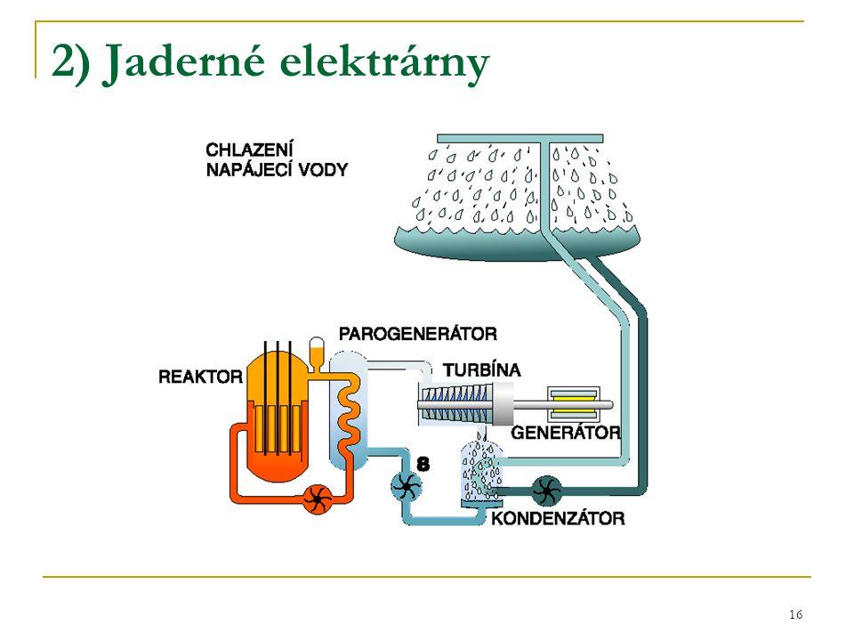 16 2) Jaderné elektrárny