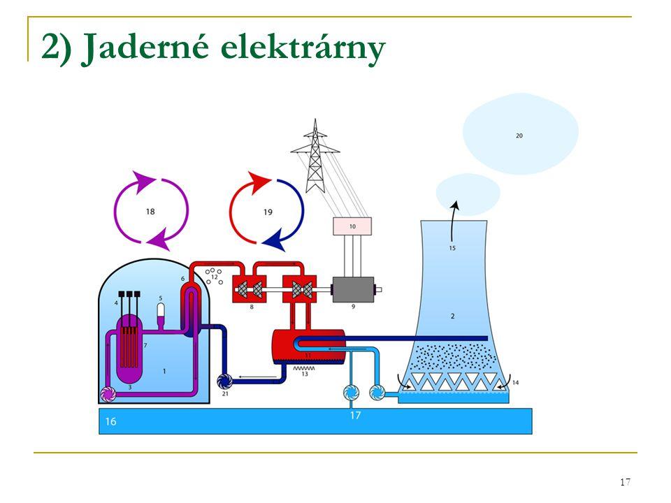 17 2) Jaderné elektrárny