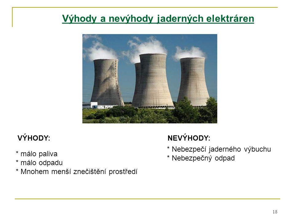 18 Výhody a nevýhody jaderných elektráren VÝHODY: NEVÝHODY: * málo paliva * málo odpadu * Mnohem menší znečištění prostředí * Nebezpečí jaderného výbu