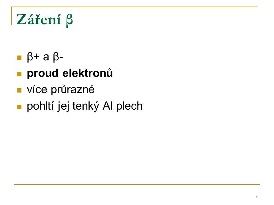 8 Záření β β+ a β- proud elektronů více průrazné pohltí jej tenký Al plech