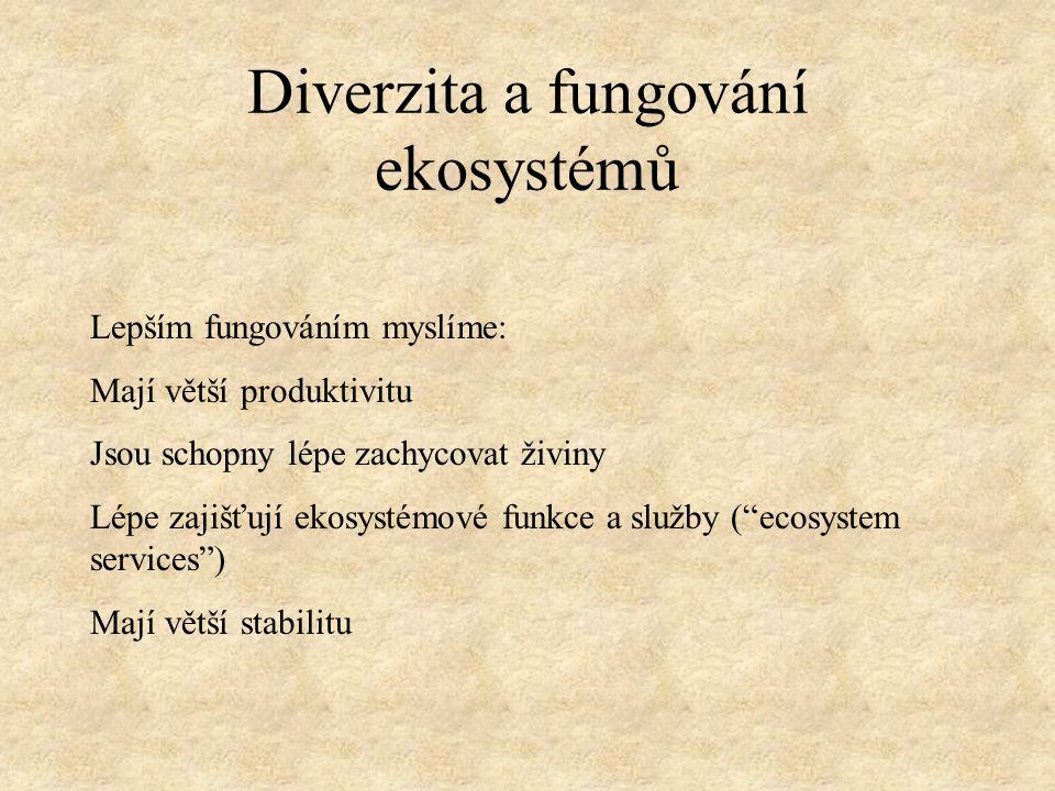 Špačková Lepš 2001 Ecol. Letters. Jak lze vynesením ukázat různé věci