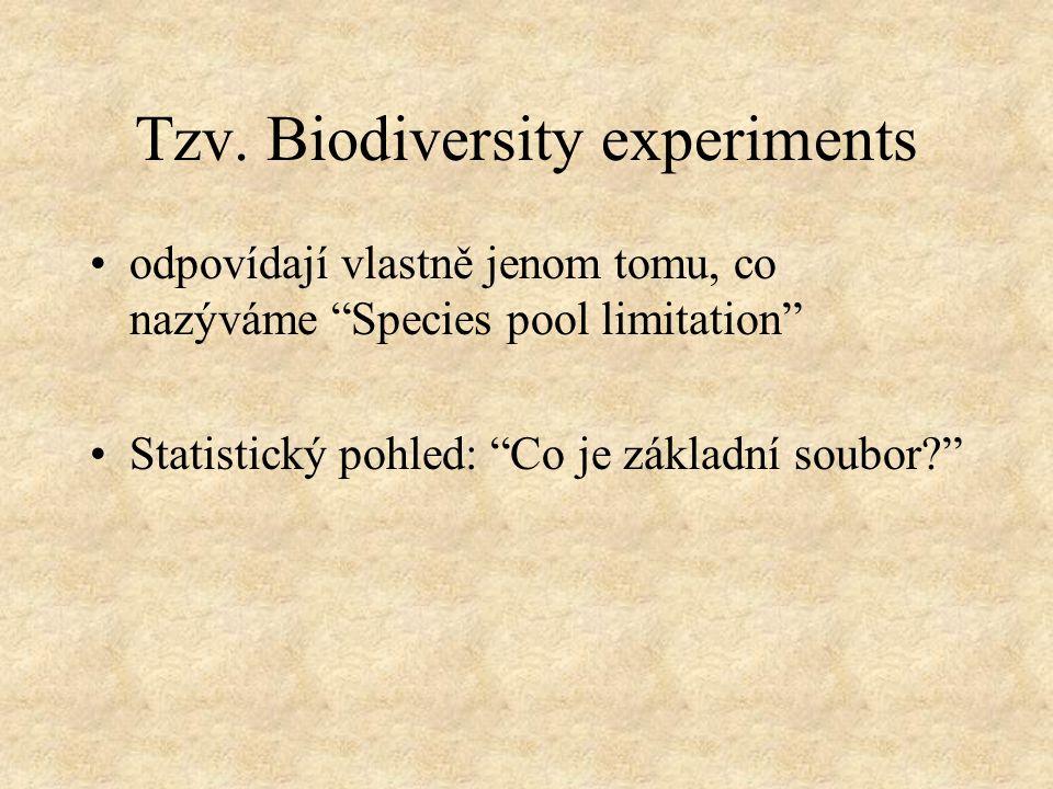 """Tzv. Biodiversity experiments odpovídají vlastně jenom tomu, co nazýváme """"Species pool limitation"""" Statistický pohled: """"Co je základní soubor?"""""""