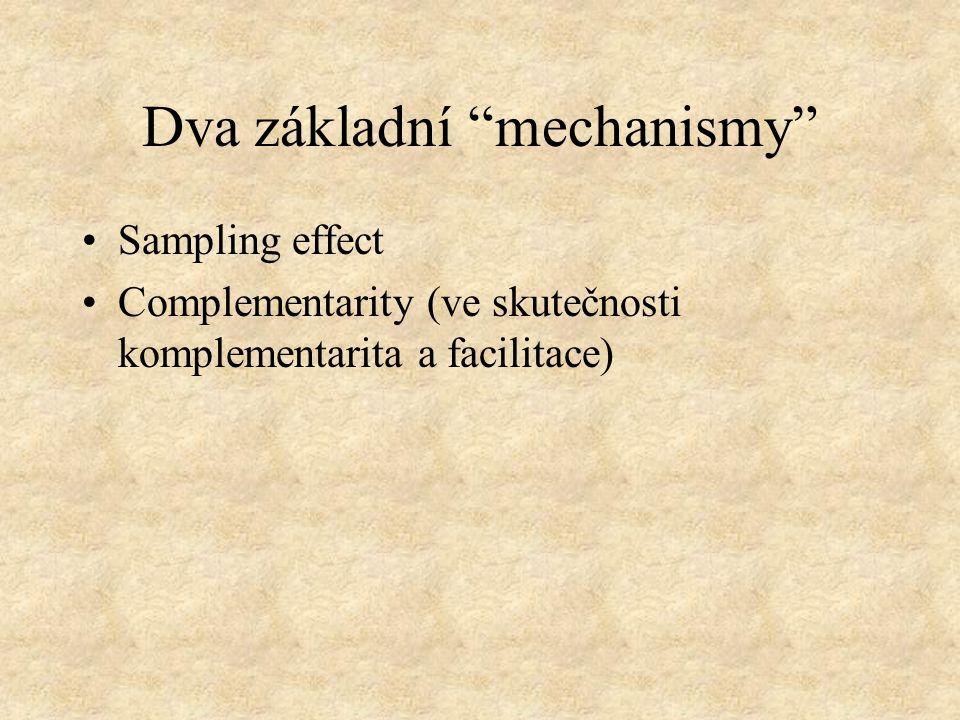 Dva základní mechanismy Sampling effect Complementarity (ve skutečnosti komplementarita a facilitace)