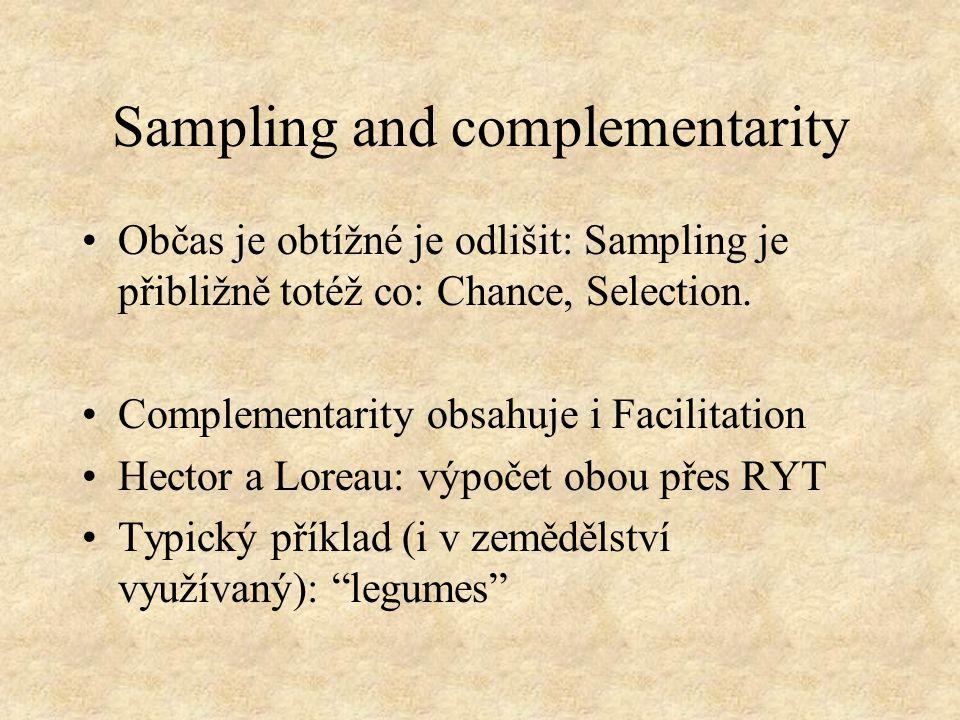 Sampling and complementarity Občas je obtížné je odlišit: Sampling je přibližně totéž co: Chance, Selection.