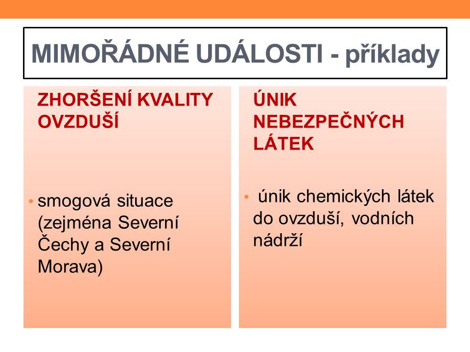 MIMOŘÁDNÉ UDÁLOSTI - příklady ZHORŠENÍ KVALITY OVZDUŠÍ smogová situace (zejména Severní Čechy a Severní Morava) ÚNIK NEBEZPEČNÝCH LÁTEK únik chemickýc