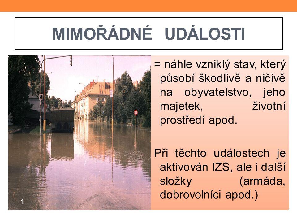 ZKUŠEBNÍ TÓN - POZOR.
