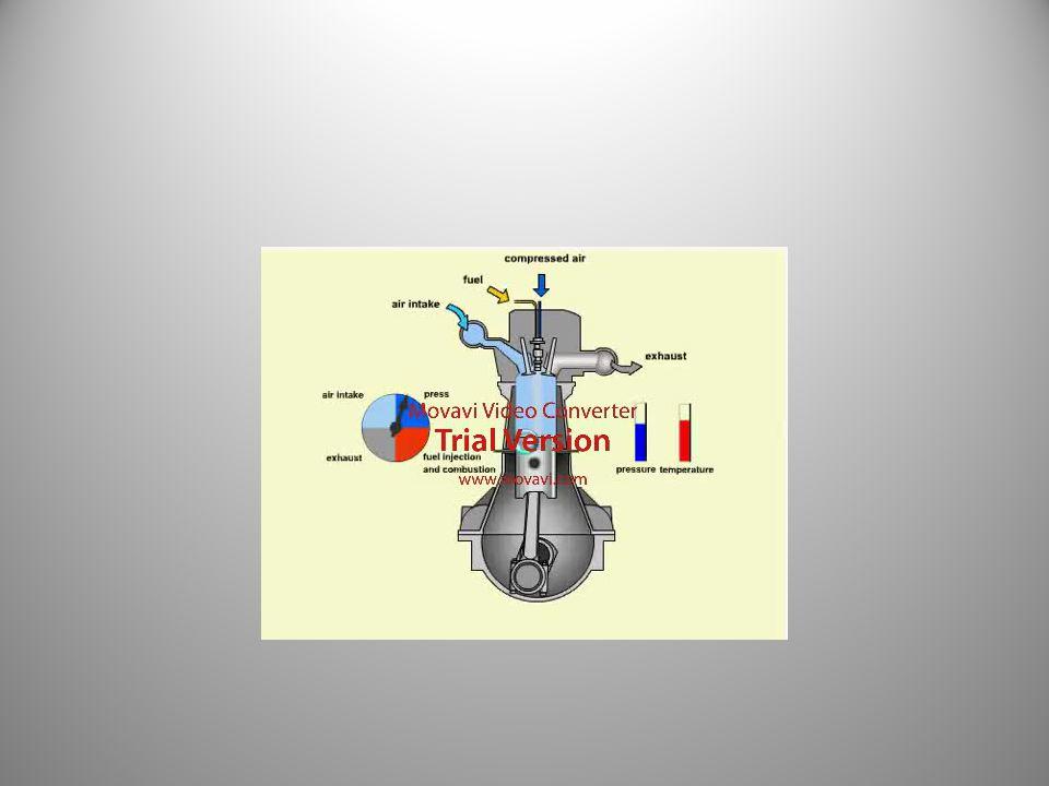 Použití Dopravní stroje (plavidla, lokomotivy, automobily, zemědělské stroje) Svého času sloužily i v letecké dopravě Případně jako pohon elektrických generátorů
