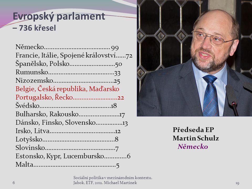 Evropský parlament – 736 křesel Německo………………………………… 99 Francie, Itálie, Spojené království……72 Španělsko, Polsko………………………50 Rumunsko…………………………………33 Nizozemsko………………………………25 Belgie, Česká republika, Maďarsko Portugalsko, Řecko……………………..22 Švédsko…………………………………...18 Bulharsko, Rakousko……………………17 Dánsko, Finsko, Slovensko…………….13 Irsko, Litva…………………………………12 Lotyšsko…………………………………….8 Slovinsko……………………………………7 Estonsko, Kypr, Lucembursko………….6 Malta………………………………………….5 Předseda EP Martin Schulz Německo 619 Sociální politika v mezinárodním kontextu.