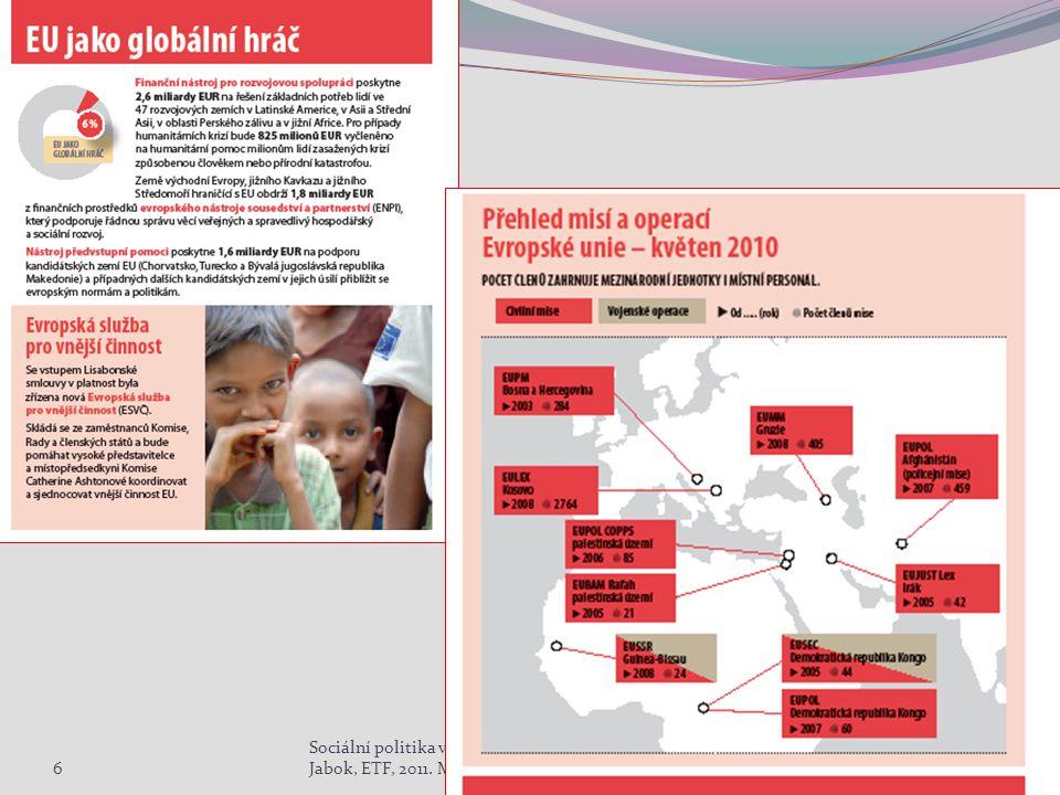 6 Sociální politika v mezinárodním kontextu. Jabok, ETF, 2011. Michael Martinek35