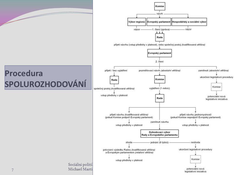 Procedura SPOLUROZHODOVÁNÍ 7 Sociální politika III. Jabok, ETF, 2010. Michael Martinek52