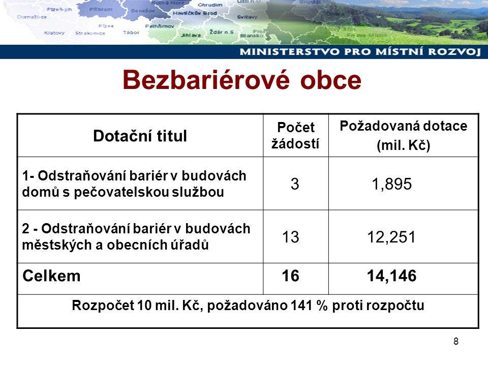 8 Bezbariérové obce Dotační titul Počet žádostí Požadovaná dotace (mil.