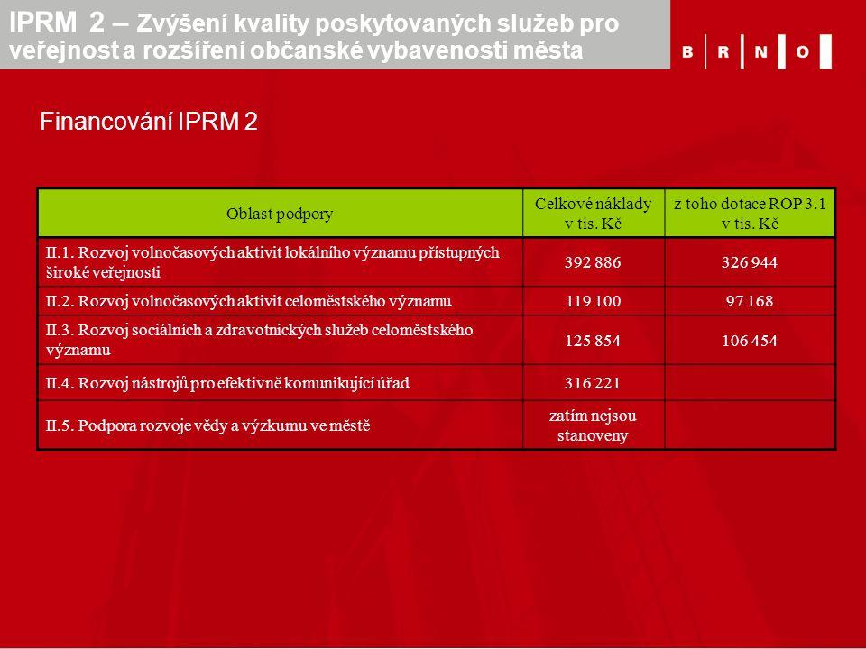 Oblast podpory Celkové náklady v tis. Kč z toho dotace ROP 3.1 v tis. Kč II.1. Rozvoj volnočasových aktivit lokálního významu přístupných široké veřej