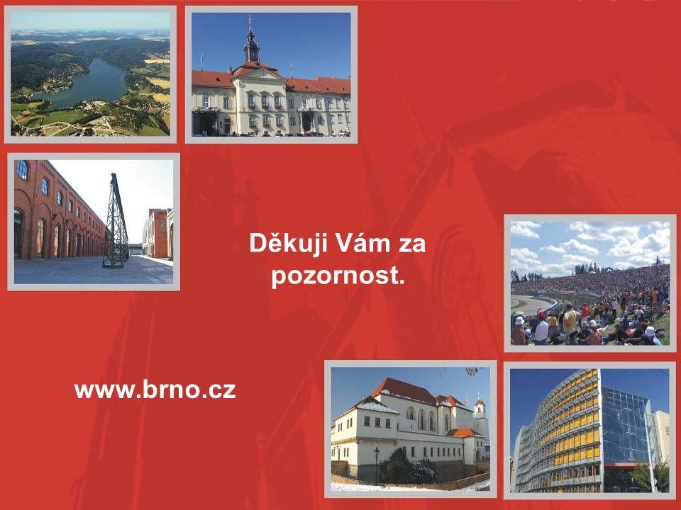 Děkuji Vám za pozornost. www.brno.cz