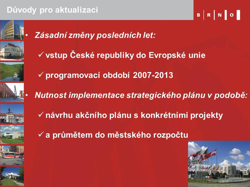 Věcné pojetí Strategie pro Brno Image města a vnitřní/v nější vztahy Místní ekono- mický rozvoj Kvalita života (včetně ŽP) Výzkum vývoj, inovace a vzdělá- vání Doprava a techni- cká infra- struktura PILÍŘPILÍŘ PILÍŘPILÍŘ PILÍŘPILÍŘ PRIORITY (PROBLÉMOVÉ OKRUHY) Vymezují základní funkční kvalitu moderního města evropského typu Vybrané priority (problémové okruhy), umožňující zásadním způsobem dosažení strategické vize Souhrnná formulace kvalit a vlastností, ke kterým chce Brno v horizontu strategie dospět VIZE