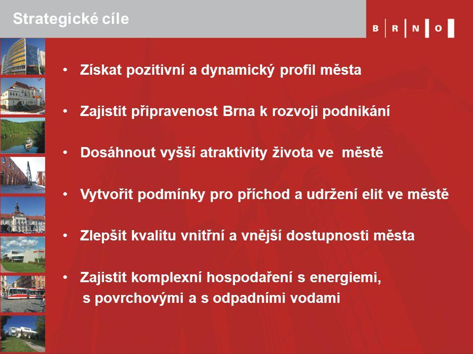 Přínosy Strategie pro Brno stanovení priorit rozvoje města rámec pro směřování dílčích sektorových politik východisko pro sestavování IPRM a Akčního plánu stálá aktualizace strategie za účasti odborné i laické veřejnosti